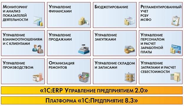 1С ERP.jpg