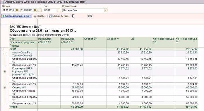 Квартальная бухгалтерская отчетность эмитента за